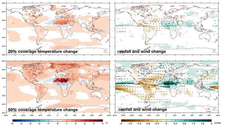 Global temperature, rainfall and surface wind changes in simulations with 20% and 50% solar panel coverage of Sahara. , Author provided